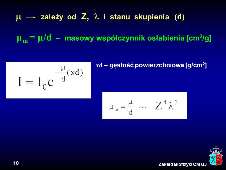 µm = µ/d – masowy współczynnik osłabienia [cm2/g]